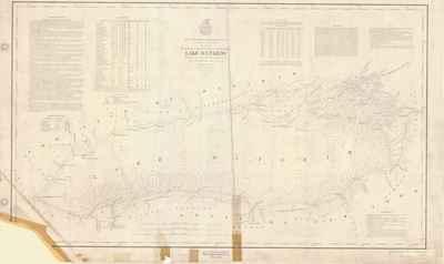 Lake Ontario, 1877