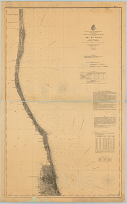Lake Michigan, Coast Chart no. 4: Chicago to Kenosha, 1877