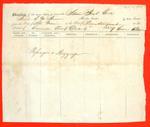 Steamer Gore, Manifest, 4 Dec 1849