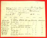Steamer Lady Elgin, Manifest, 6 Aug 1857
