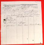 Propeller Ontario, Manifest, 13 May 1858
