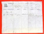 Schooner Challenge, Manifest, 23 Apr 1859
