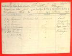 Schooner Illinois, Manifest, 22 Jul 1859