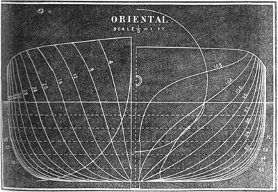 "Draught and Calculations of the Lake Propeller ""Oriental."""
