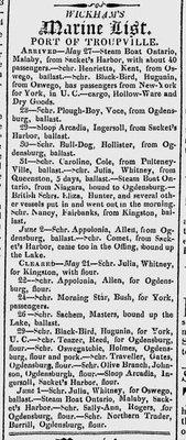 Wickham's Marine List