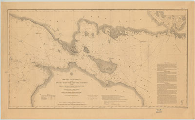 Straits of Mackinac, 1854