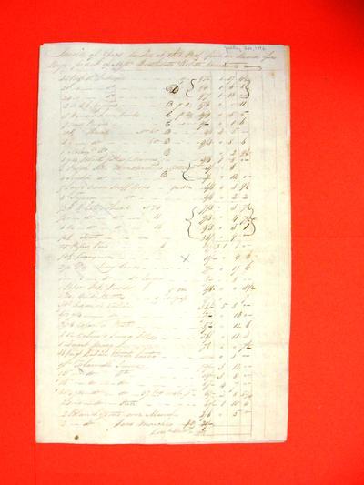 Barge, Manifest, 20 Jul 1816