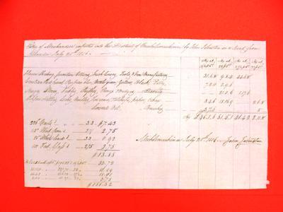 Boat, John Johnston, Manifest, 25 Jul 1816