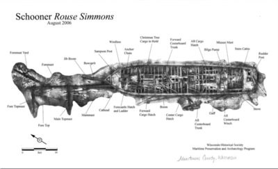 ROUSE SIMMONS Shipwreck (Schooner): National Register of Historic Places