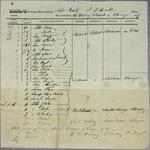 Emily, Manifest, 6 June 1827