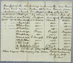 Hannah, Manifest, 3 July 1817