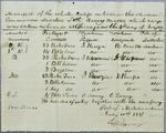 Commodore Decatur, Manifest, 4 July 1817
