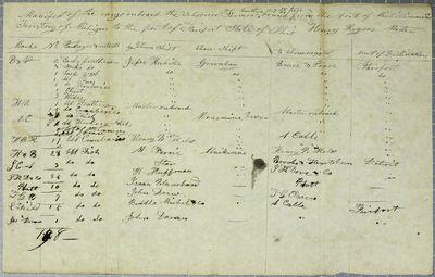 Farmer, Manifest, 1827