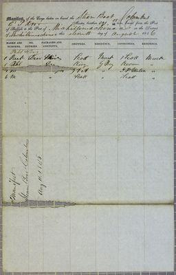 Columbus, Manifest, 11 August 1846