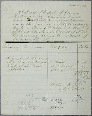 Sault Ste Marie Imports, Report, 31 October 1857