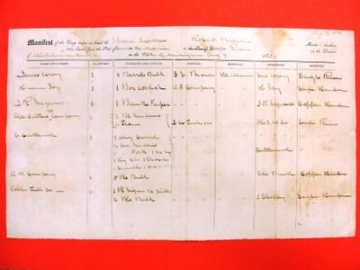 Swallow, Manifest , 7 August 1846