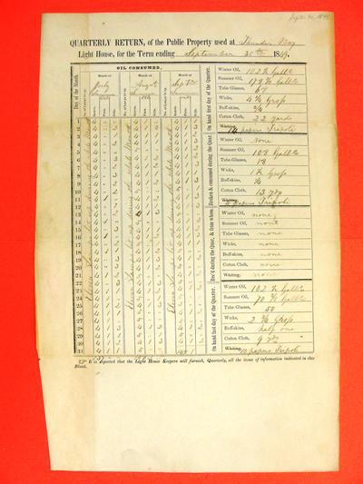 Thunder Bay lighthouse, quarterly return, Report, 30 September 1849