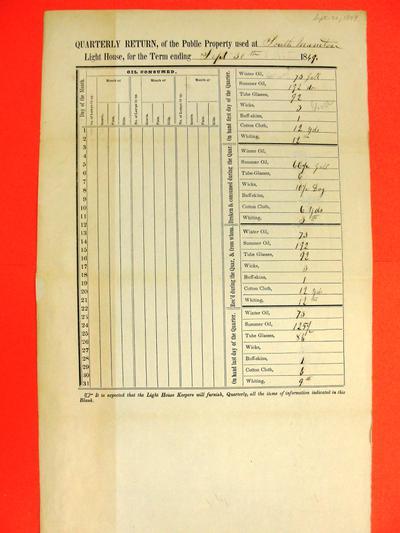 South Manitou Island Light House, quarterly report, Report, 30 September 1849