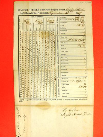 Copper Harbor Light House, quarterly return, Report, 30 September 1849