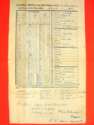 Pottawatamie Light House, quarterly report, Report, 30 September 1849