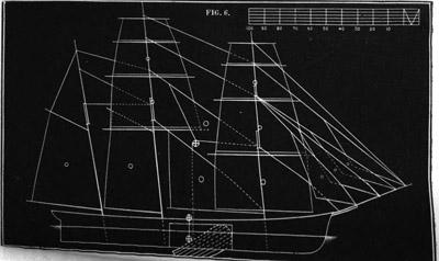 Inland Navigation. No. II