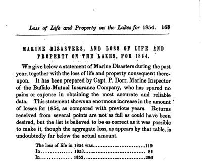 Marine Disasters, and Loss of Life and Property on the Lakes, for 1854