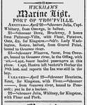 Wickham's Marine List