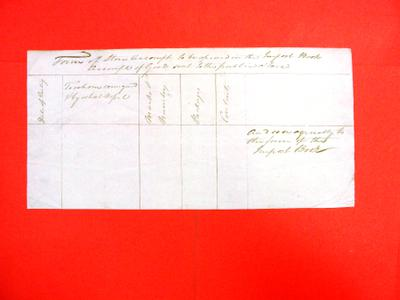 Blank Form, For accounts of the public stores