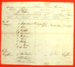 Schooner Fur Trader, Manifest, 31 Oct 1849