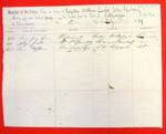 Propeller Northern Light, Manifest, 13 Jul 1859