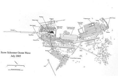 OCEAN WAVE shipwreck (Scow Schooner): National Register of Historic Places