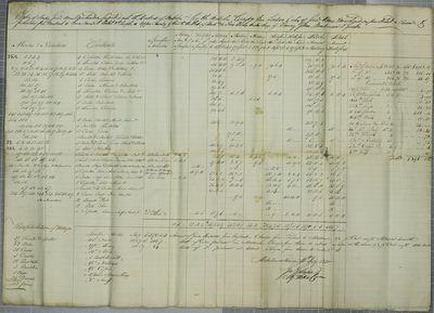 Mackinac Company, Invoice, 10 July 1810