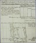 Michael Dousman, Invoice, 3 August 1819