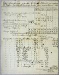 Ermatinger, Invoice, 1 July 1823