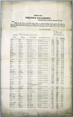Treasury Department, Circular, 31 December 1831