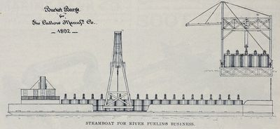 Steamboat for River Fueling Business