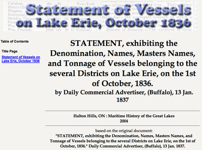 STATEMENT, exhibiting the Denomination, Names, Masters Names, and Tonnage of Vessels belonging to the several Districts on Lake Erie